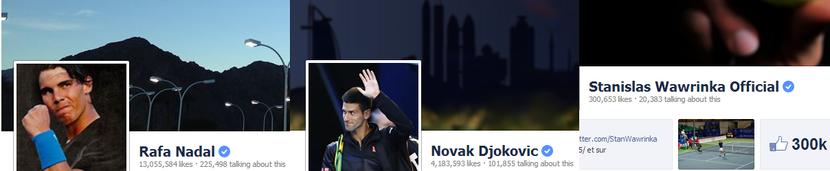 Top ranked tennis players on FB