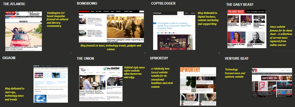 content curation sources