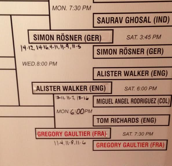 JP Morgan ToC - Seeded Players