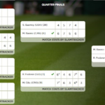 Will Milos Raonic win Wimbledon, this year?